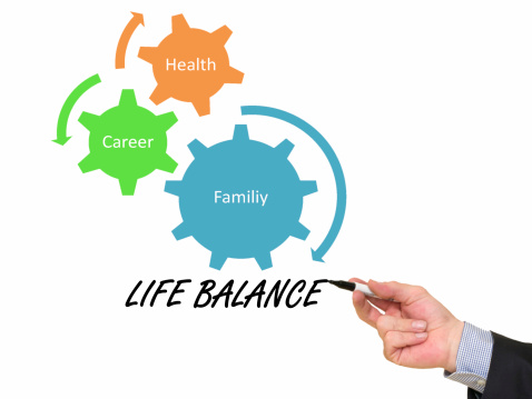 Hand pointing to Life Balance diagram